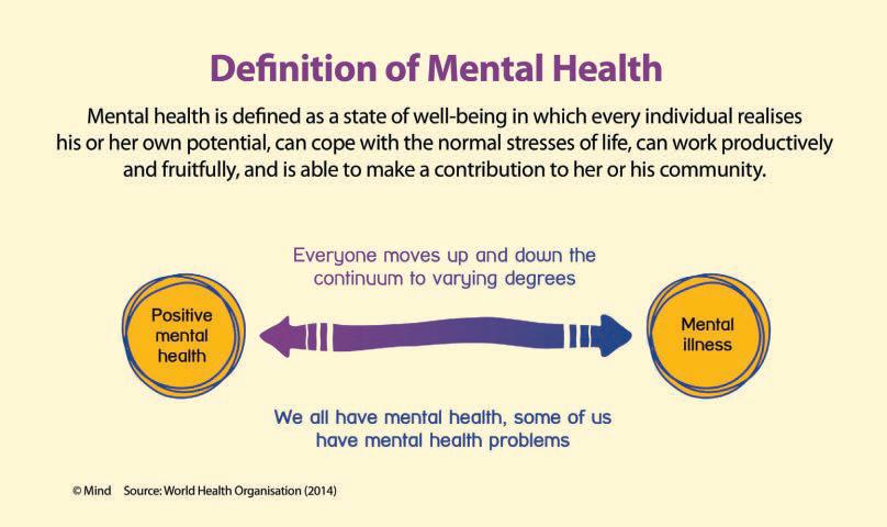 Understanding Mental Health | horsham joggers